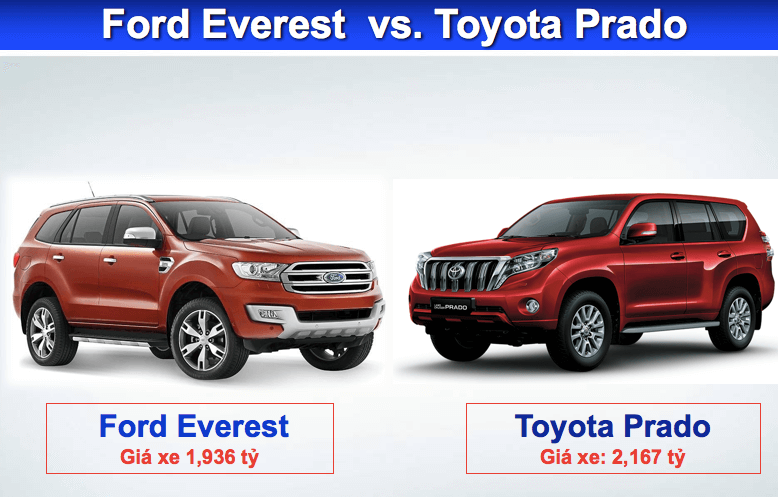 so sánh ford everest và toyota prado