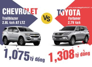 so-sanh-toyota-fortuner-va-chevrolet-trailblazer-2018-muaxegiatot-vn-Thumb copy