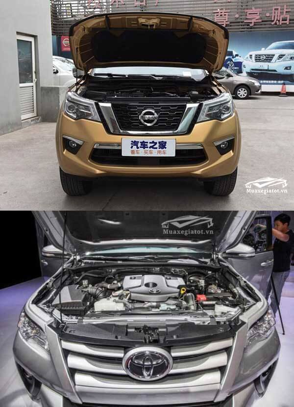 dong-co-so-sanh-nissan-terra-va-toyota-fortuner-2018-2019-muaxegiatot-vn copy