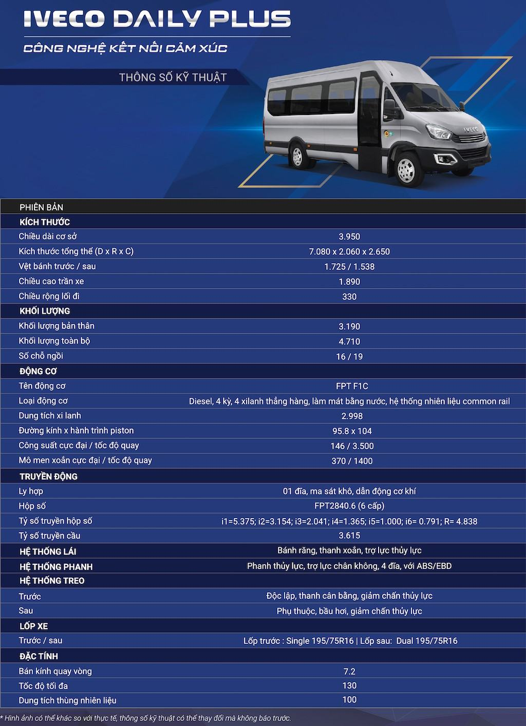 thong-so-ky-thuat-minibus-iveco-daily-2020-2021-muaxegiatot-vn