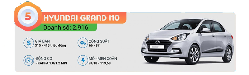 5-i10-top-10-xe-ban-chay-t12-2021